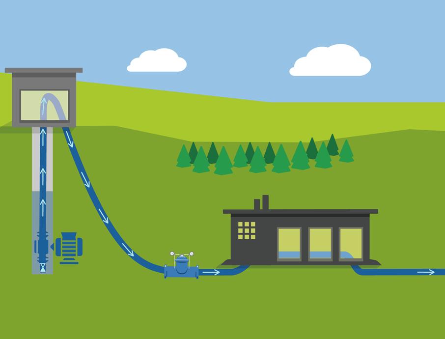Positieve druk om beschadiging van leidingen en luchtbellen te voorkomen