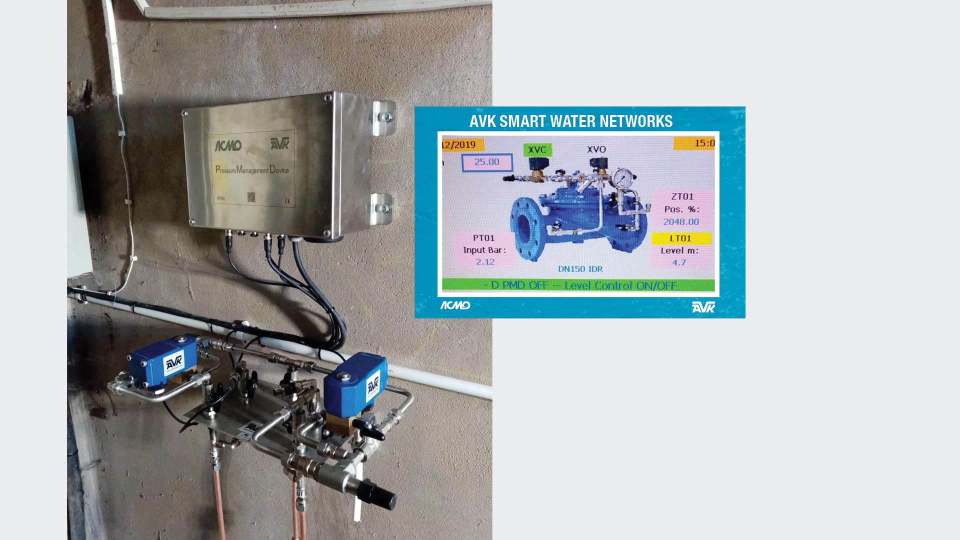 AVK Smart Water